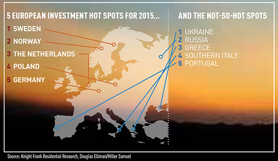 Euro-investment-hot-spots